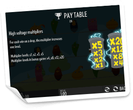 Birds-On-a-Wire-paytable