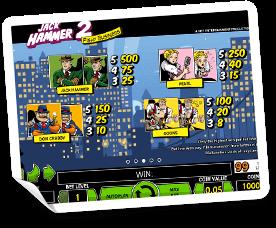 Jack-Hammer-2-paytable