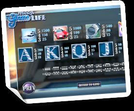 Mega-Glam-Life-paytable
