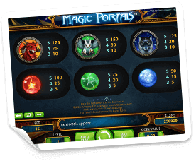 Megic-Portals-paytable
