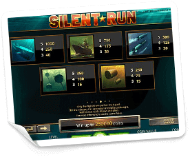 Silent-Run-paytable