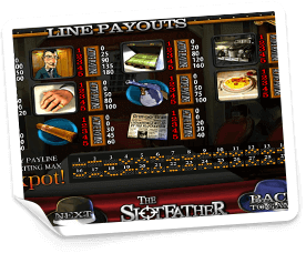 Slot-Father-paytable