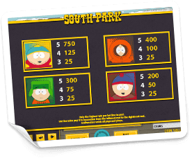 South-Park-paytable