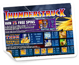 Thunderstruck-paytable