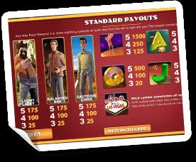 Weekend-in-Vegas-paytable