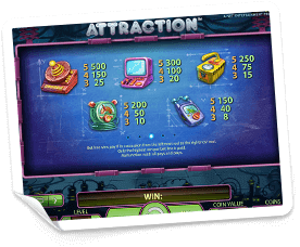 Attraction-paytable