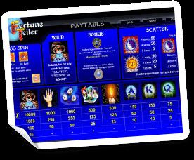 Fortune-Teller-paytable