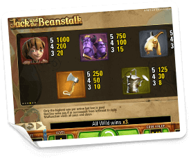 Jack-and-the-Beanstalk-paytable