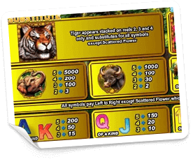 King-Tiger-paytable