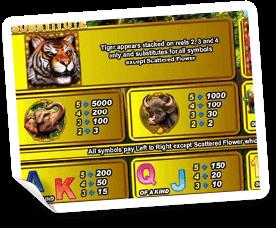 King-Tiger-paytable