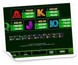 Lucky-Leprechaun-paytable