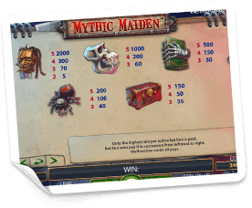 Mythic-Maiden-paytable