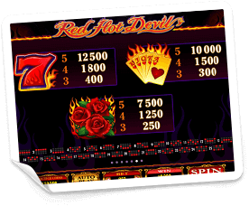 Red-Hot-Devil-paytable