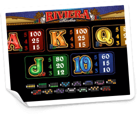 Riviera-Riches-paytable