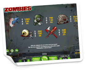 Zombies-paytable